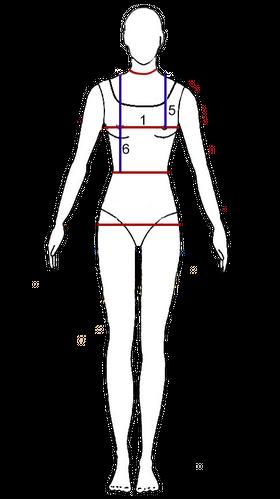 e949f5a9c5 Körpergröße